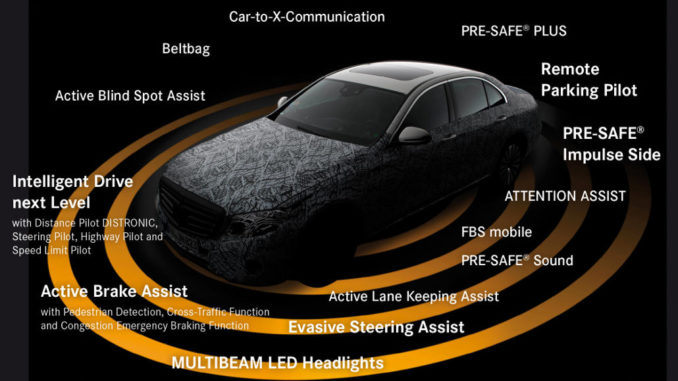 Darstellung der Sicherheitssysteme in der 2016 gestarteten Mercedes E-Klasse