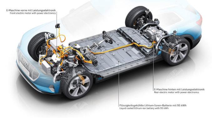 Explosionszeichnung des Antriebsstrangs mit Hochvoltbatterie im Audi E-Tron.