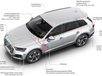 Vernetzung der Sensoren und der Kameras im Audi Q7 vom Juli 2019.