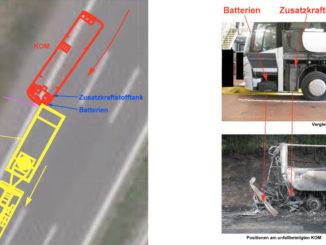 Unfallbilder und Skizzen vom Busunglück am 3.7.2017 bei Münchberg.