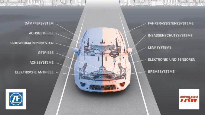 Übersicht der Produkte der beiden Fusionspartner ZF und TRW für die einzelnen Baugruppen im Fahrzeug.